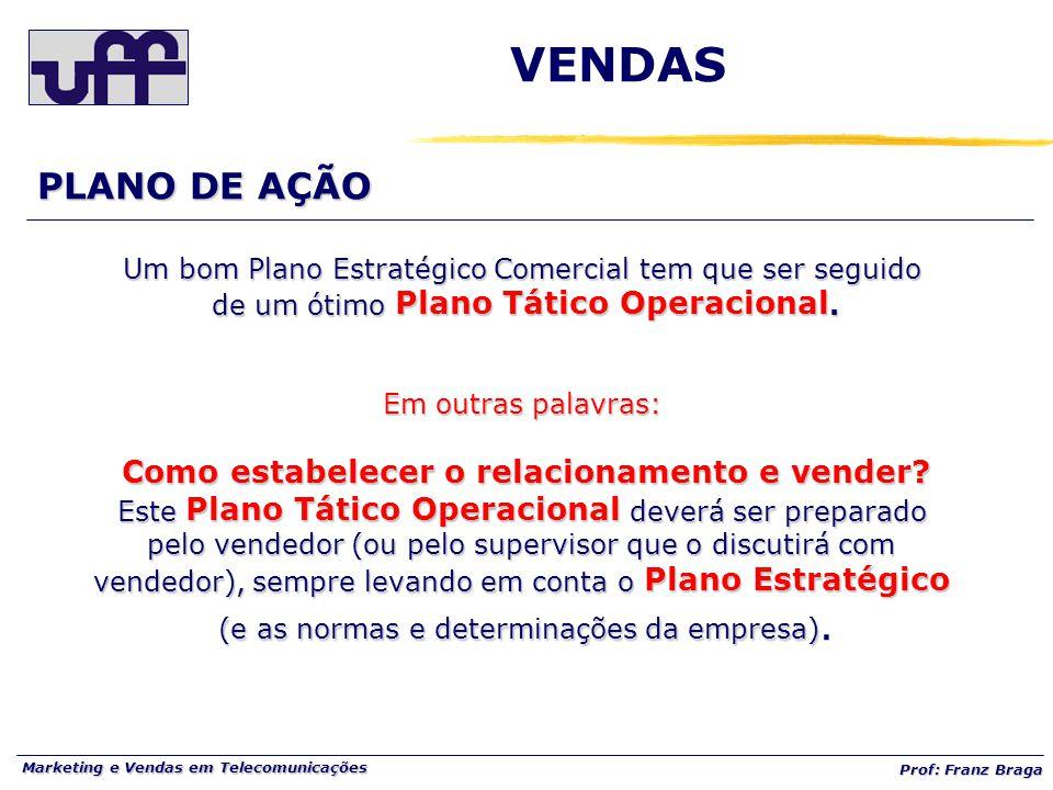 Marketing e Vendas em Telecomunicações Prof: Franz Braga PLANO DE AÇÃO Um bom Plano Estratégico Comercial tem que ser seguido de um ótimo Plano Tático Operacional.