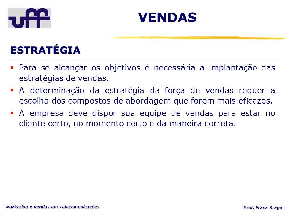 Marketing e Vendas em Telecomunicações Prof: Franz Braga  Para se alcançar os objetivos é necessária a implantação das estratégias de vendas.  A det
