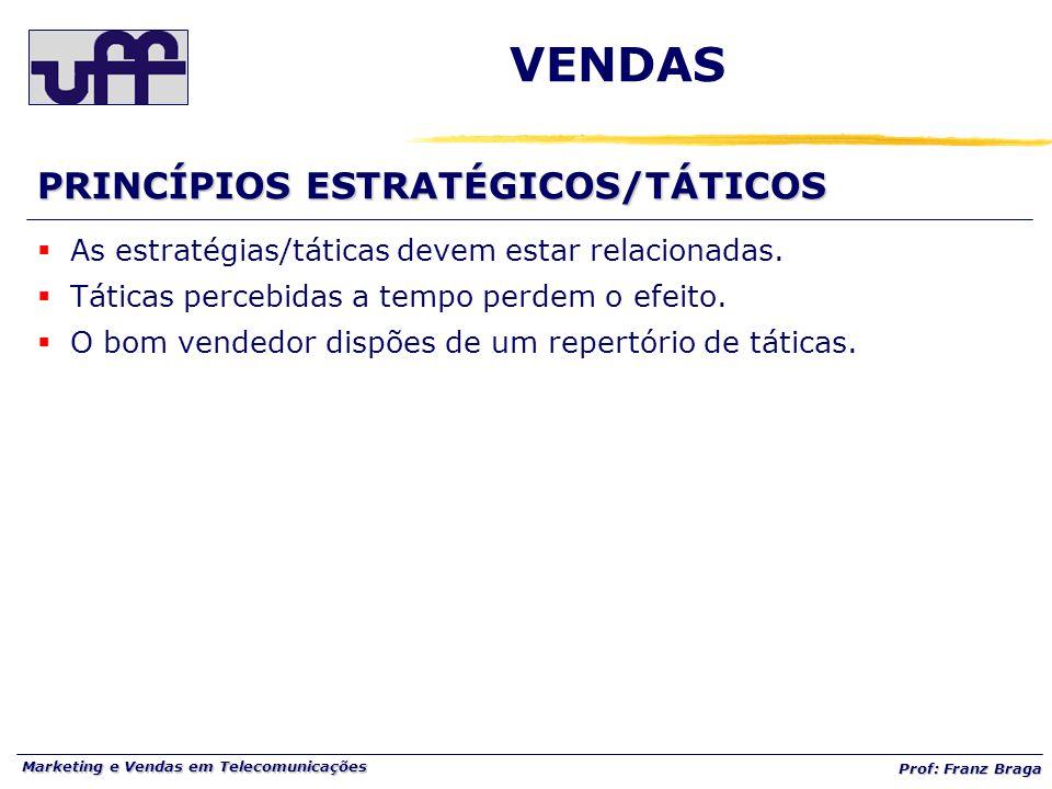 Marketing e Vendas em Telecomunicações Prof: Franz Braga  As estratégias/táticas devem estar relacionadas.  Táticas percebidas a tempo perdem o efei