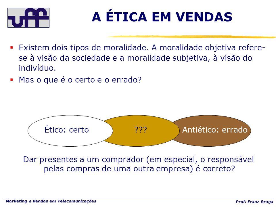 Marketing e Vendas em Telecomunicações Prof: Franz Braga Ético: certoAntiético: errado??.
