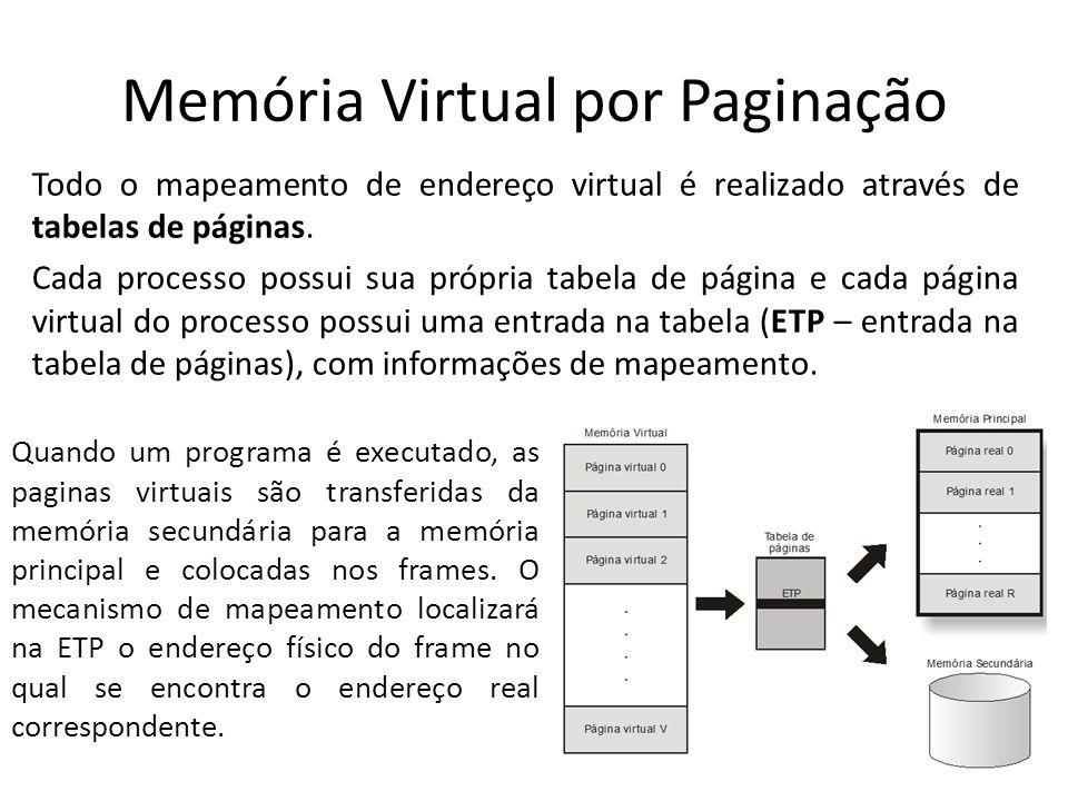 Memória Virtual por Paginação Todo o mapeamento de endereço virtual é realizado através de tabelas de páginas. Cada processo possui sua própria tabela