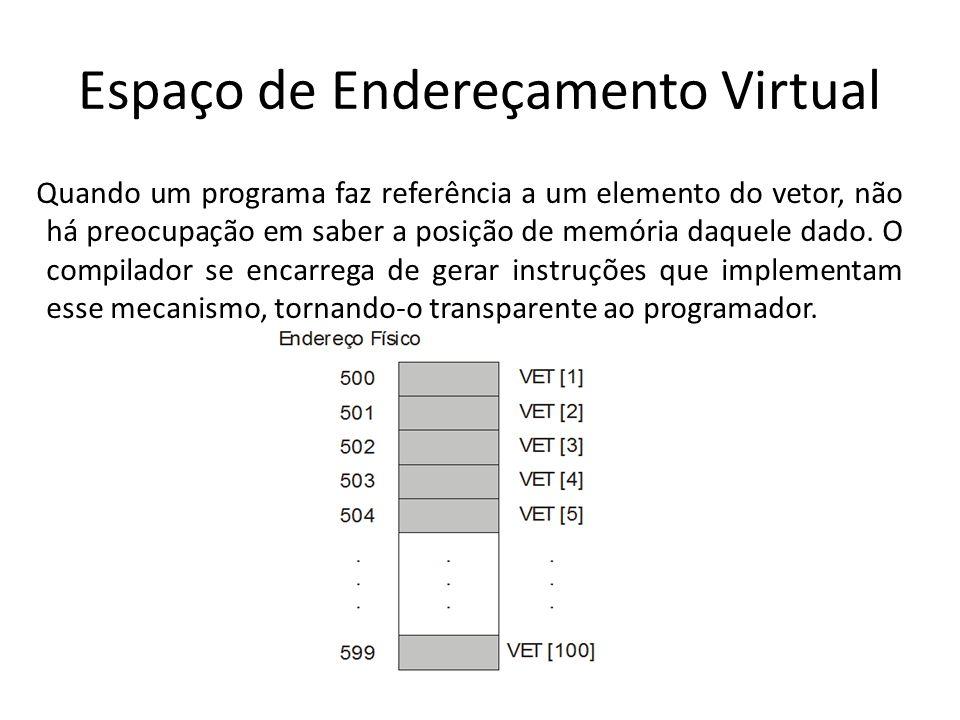 Espaço de Endereçamento Virtual Quando um programa faz referência a um elemento do vetor, não há preocupação em saber a posição de memória daquele dad