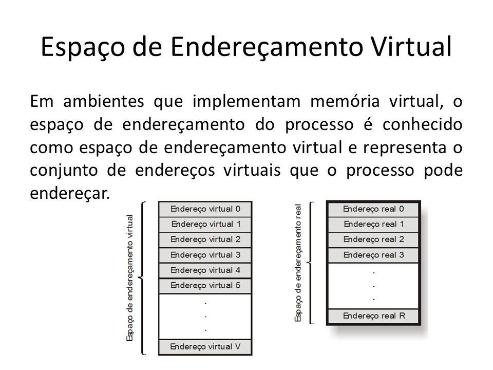 Espaço de Endereçamento Virtual Em ambientes que implementam memória virtual, o espaço de endereçamento do processo é conhecido como espaço de endereç