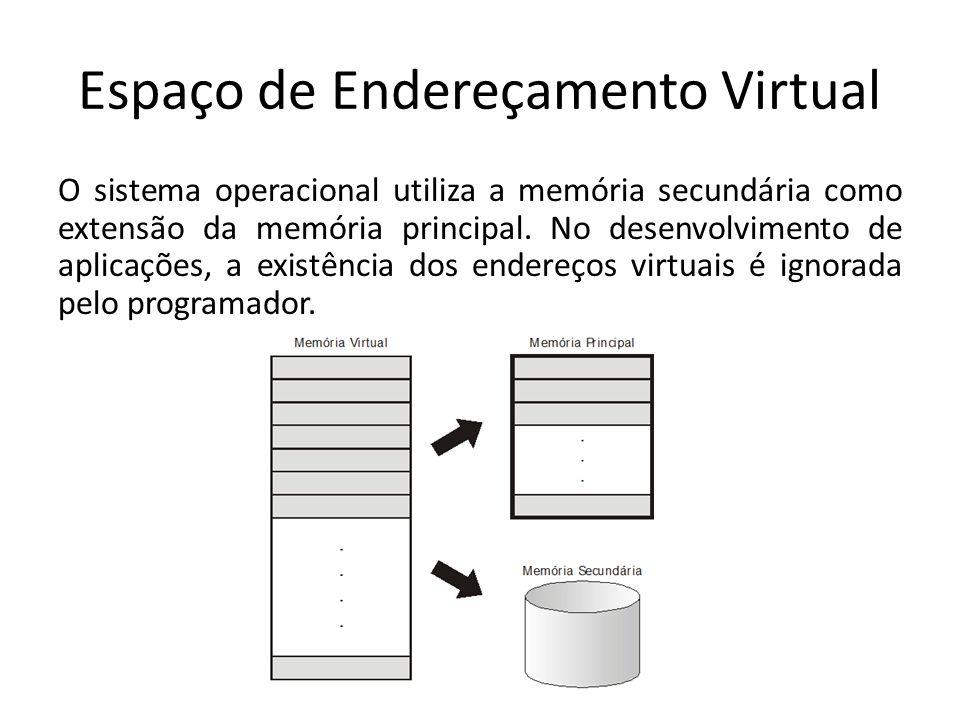 Espaço de Endereçamento Virtual O sistema operacional utiliza a memória secundária como extensão da memória principal. No desenvolvimento de aplicaçõe
