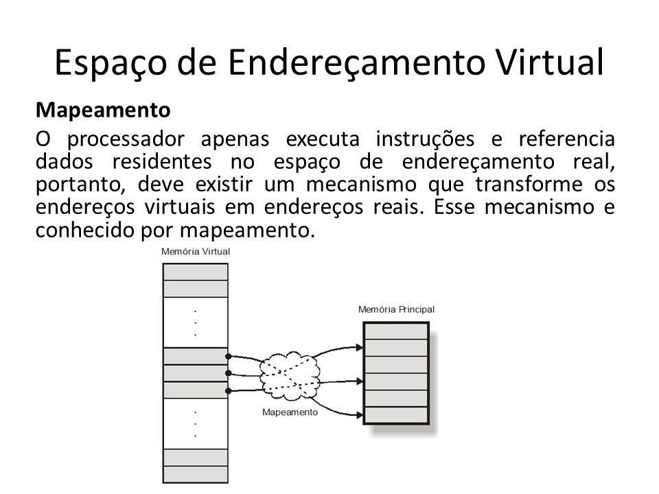 Espaço de Endereçamento Virtual Mapeamento O processador apenas executa instruções e referencia dados residentes no espaço de endereçamento real, port
