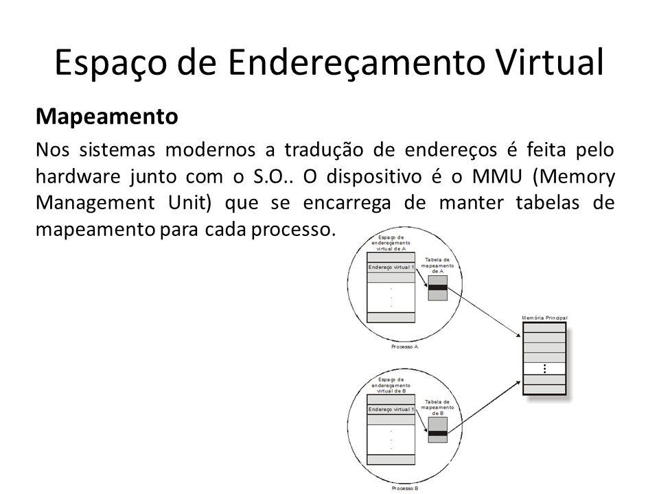 Espaço de Endereçamento Virtual Mapeamento Nos sistemas modernos a tradução de endereços é feita pelo hardware junto com o S.O.. O dispositivo é o MMU