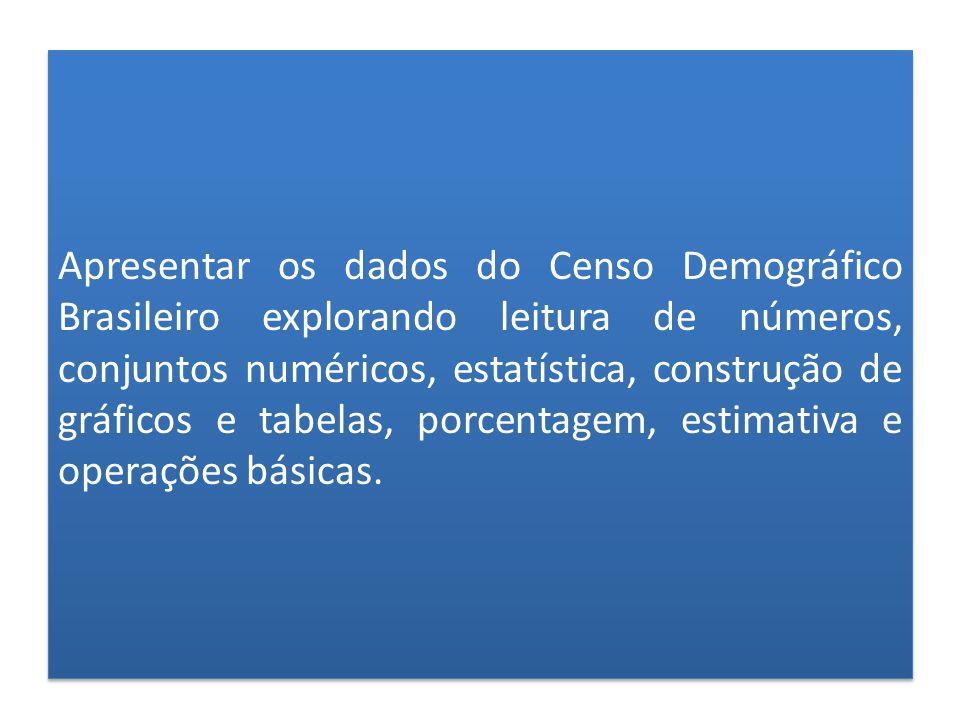 Apresentar os dados do Censo Demográfico Brasileiro explorando leitura de números, conjuntos numéricos, estatística, construção de gráficos e tabelas,