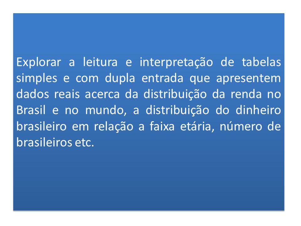 Explorar a leitura e interpretação de tabelas simples e com dupla entrada que apresentem dados reais acerca da distribuição da renda no Brasil e no mu