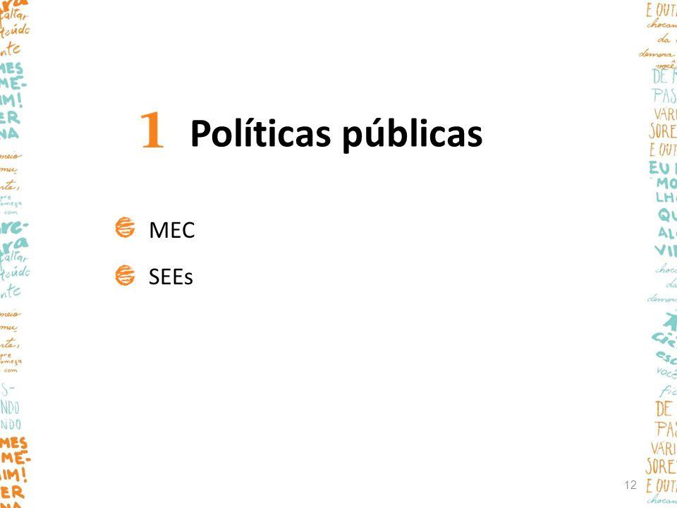 Políticas públicas MEC SEEs 12