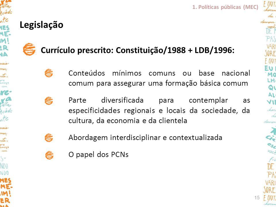 Legislação Currículo prescrito: Constituição/1988 + LDB/1996: Conteúdos mínimos comuns ou base nacional comum para assegurar uma formação básica comum
