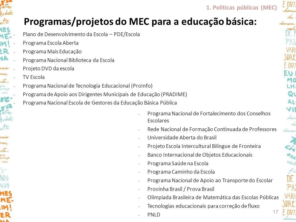 1. Políticas públicas (MEC) Programas/projetos do MEC para a educação básica: - Plano de Desenvolvimento da Escola – PDE/Escola - Programa Escola Aber