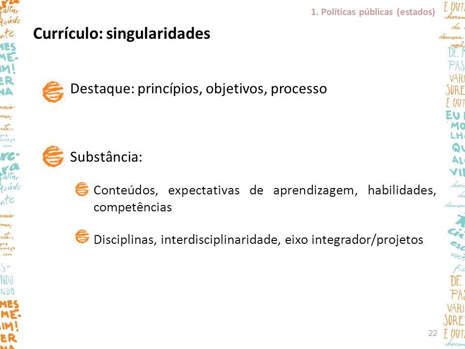Currículo: singularidades Destaque: princípios, objetivos, processo Substância: Conteúdos, expectativas de aprendizagem, habilidades, competências Dis