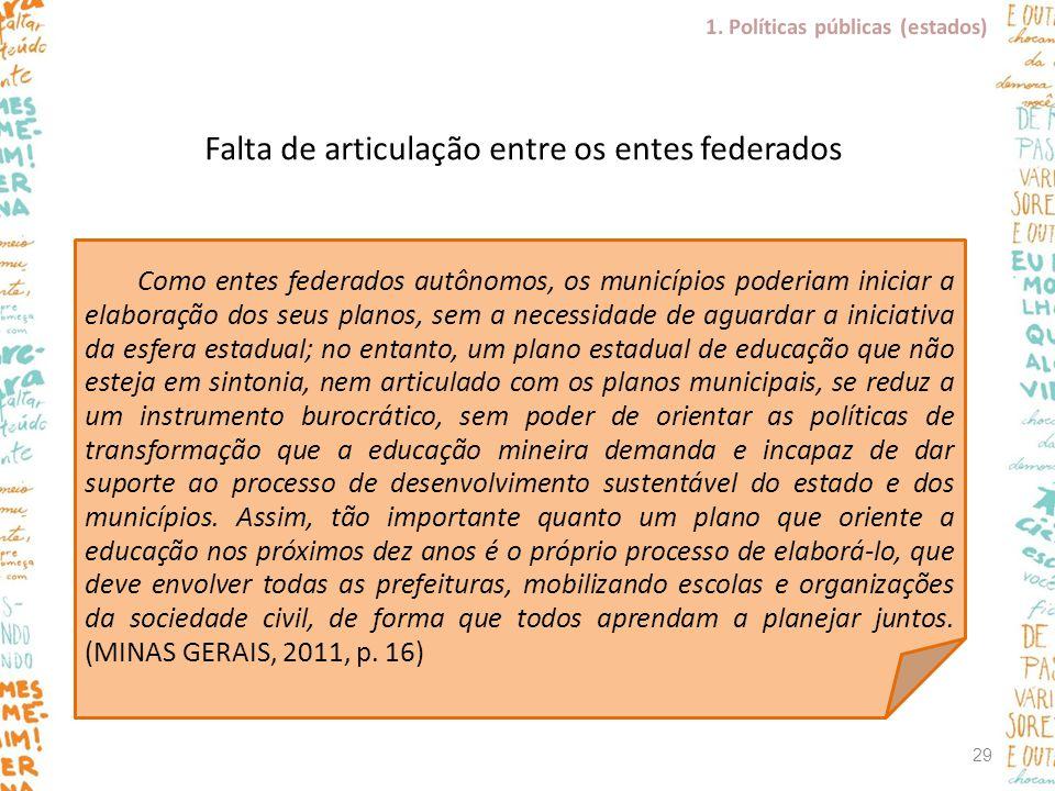 Falta de articulação entre os entes federados Como entes federados autônomos, os municípios poderiam iniciar a elaboração dos seus planos, sem a neces