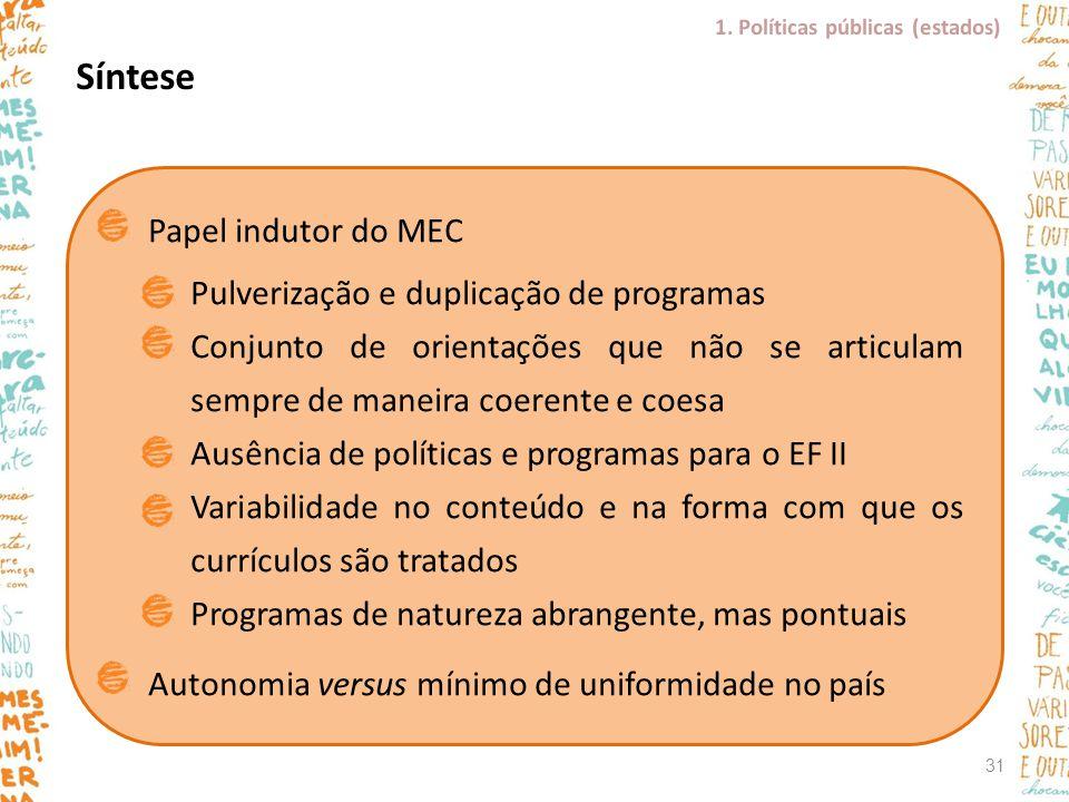 Papel indutor do MEC Pulverização e duplicação de programas Conjunto de orientações que não se articulam sempre de maneira coerente e coesa Ausência d
