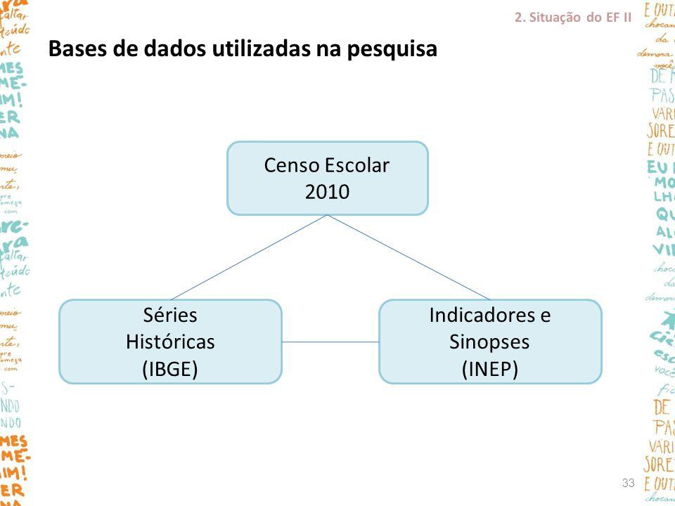 Censo Escolar 2010 Séries Históricas (IBGE) Indicadores e Sinopses (INEP) Bases de dados utilizadas na pesquisa 2. Situação do EF II 33