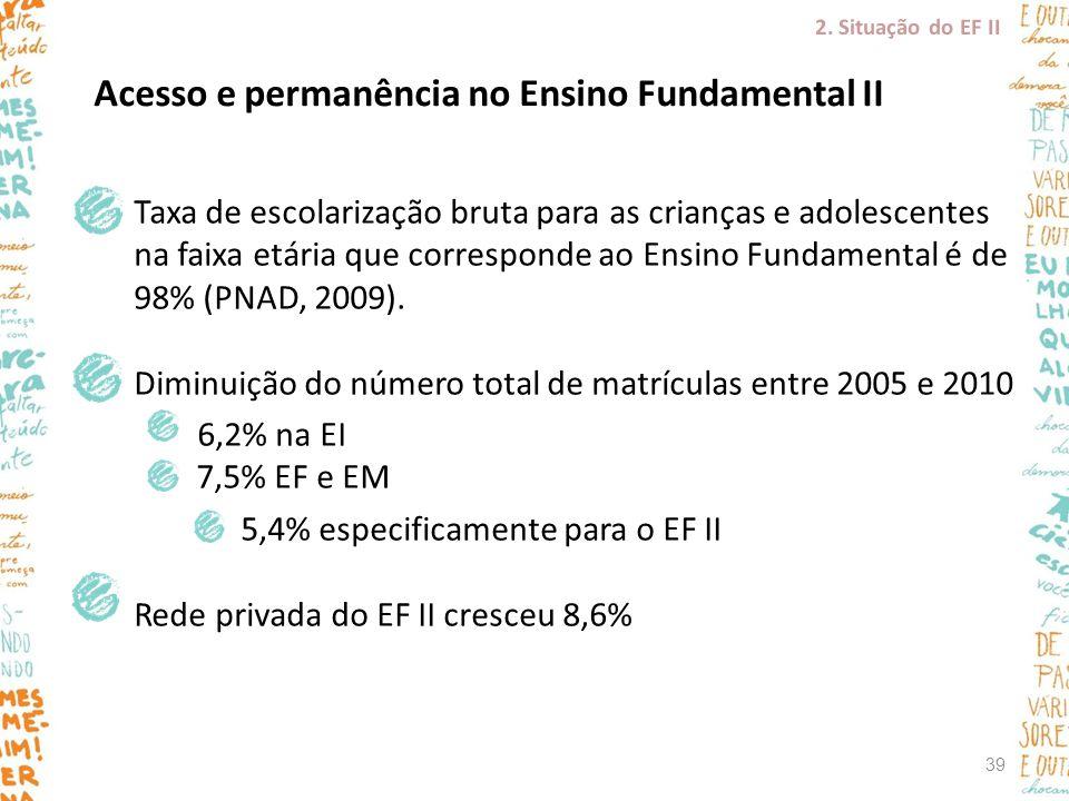 Acesso e permanência no Ensino Fundamental II Taxa de escolarização bruta para as crianças e adolescentes na faixa etária que corresponde ao Ensino Fu