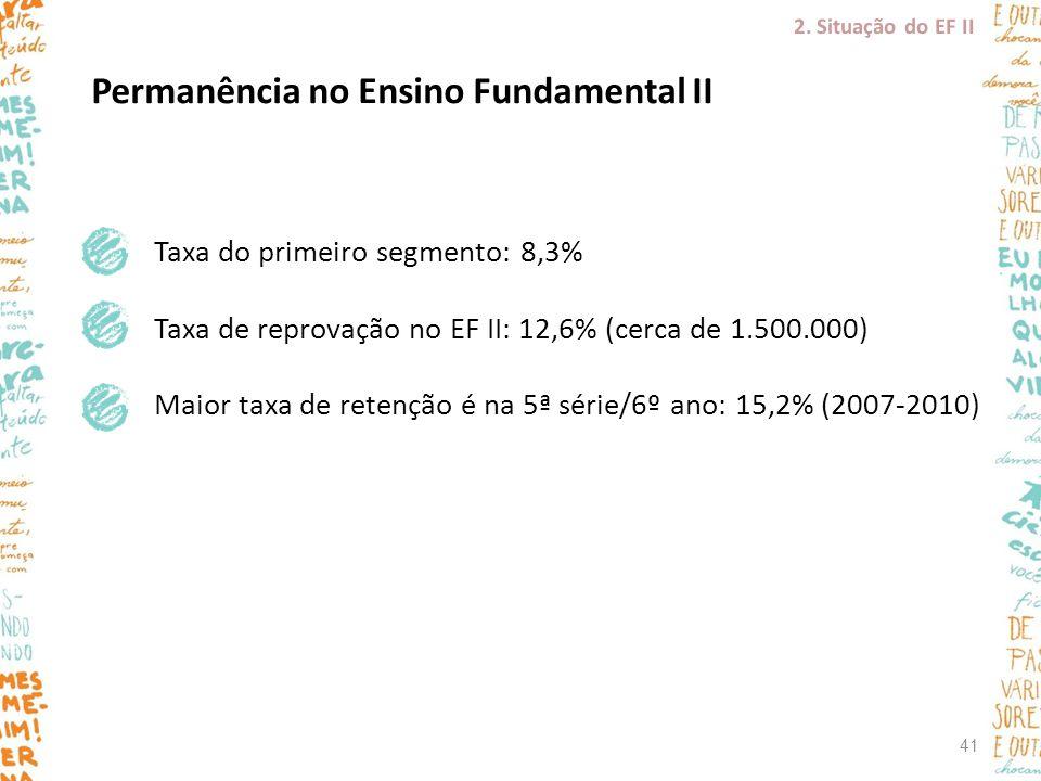 Permanência no Ensino Fundamental II Taxa do primeiro segmento: 8,3% Taxa de reprovação no EF II: 12,6% (cerca de 1.500.000) Maior taxa de retenção é