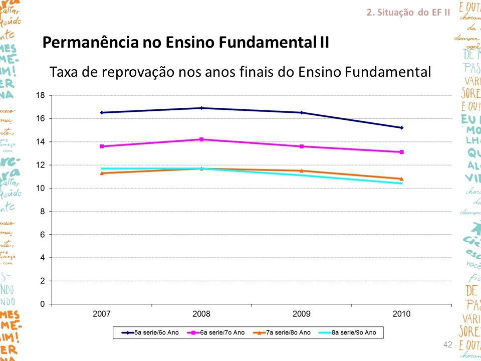 Permanência no Ensino Fundamental II Taxa de reprovação nos anos finais do Ensino Fundamental 2. Situação do EF II 42