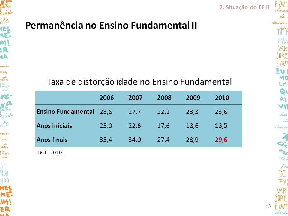 Permanência no Ensino Fundamental II Taxa de distorção idade no Ensino Fundamental 20062007200820092010 Ensino Fundamental 28,627,722,123,323,6 Anos i