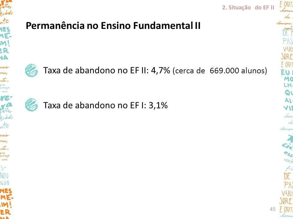Permanência no Ensino Fundamental II Taxa de abandono no EF II: 4,7% (cerca de 669.000 alunos) Taxa de abandono no EF I: 3,1% 2. Situação do EF II 45
