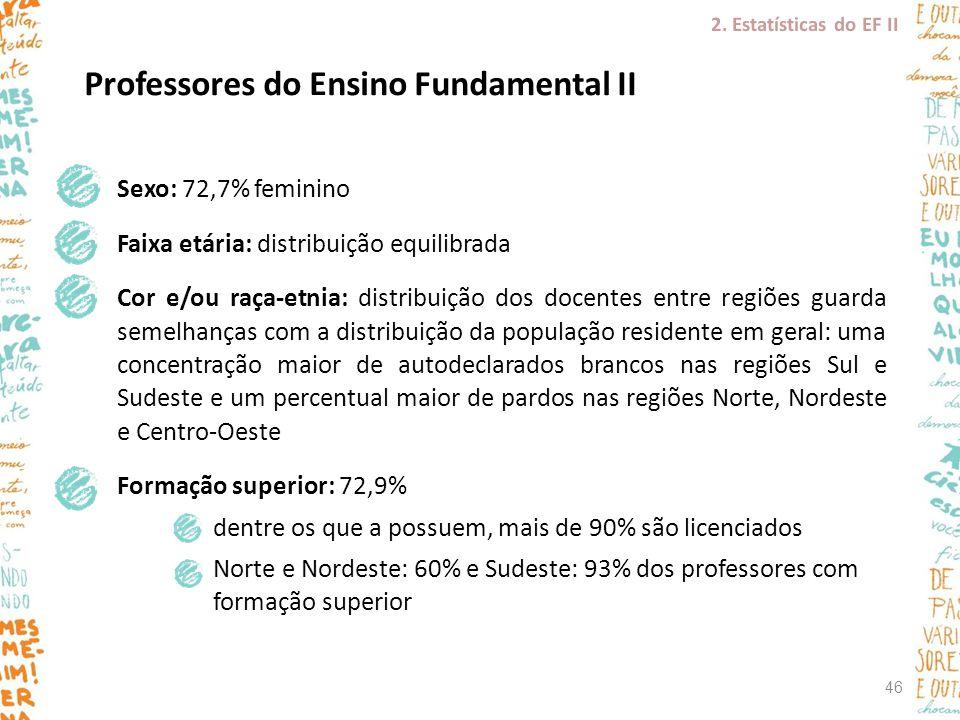 Sexo: 72,7% feminino Faixa etária: distribuição equilibrada Cor e/ou raça-etnia: distribuição dos docentes entre regiões guarda semelhanças com a dist