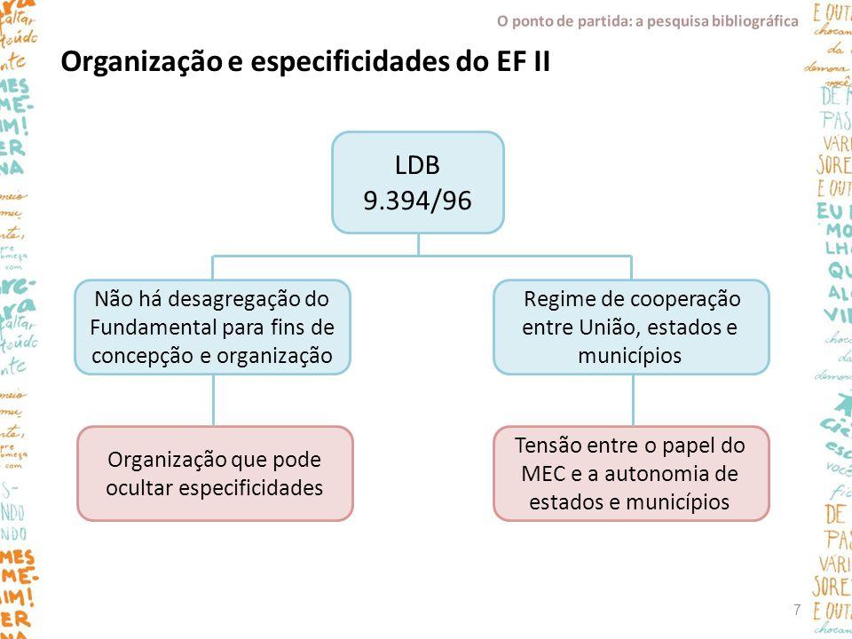 Organização e especificidades do EF II LDB 9.394/96 Não há desagregação do Fundamental para fins de concepção e organização Organização que pode ocult