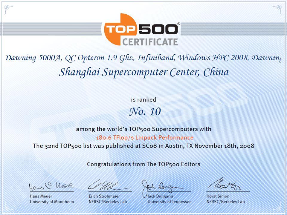 Windows HPC Server 2008 LocationShanghai, China Hardware – Machines Dawning system with 1,920 quad-socket, quad-core AMD Barcelona 1.9GHz processors H