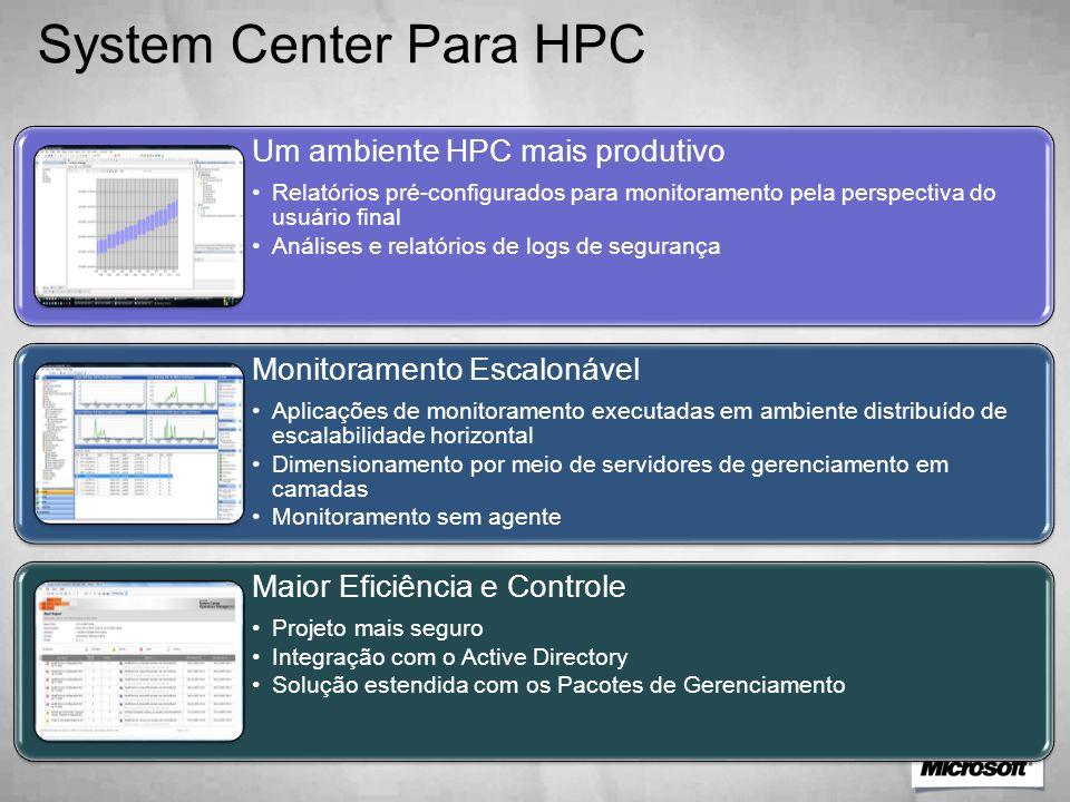 Um ambiente HPC mais produtivo •Relatórios pré-configurados para monitoramento pela perspectiva do usuário final •Análises e relatórios de logs de seg