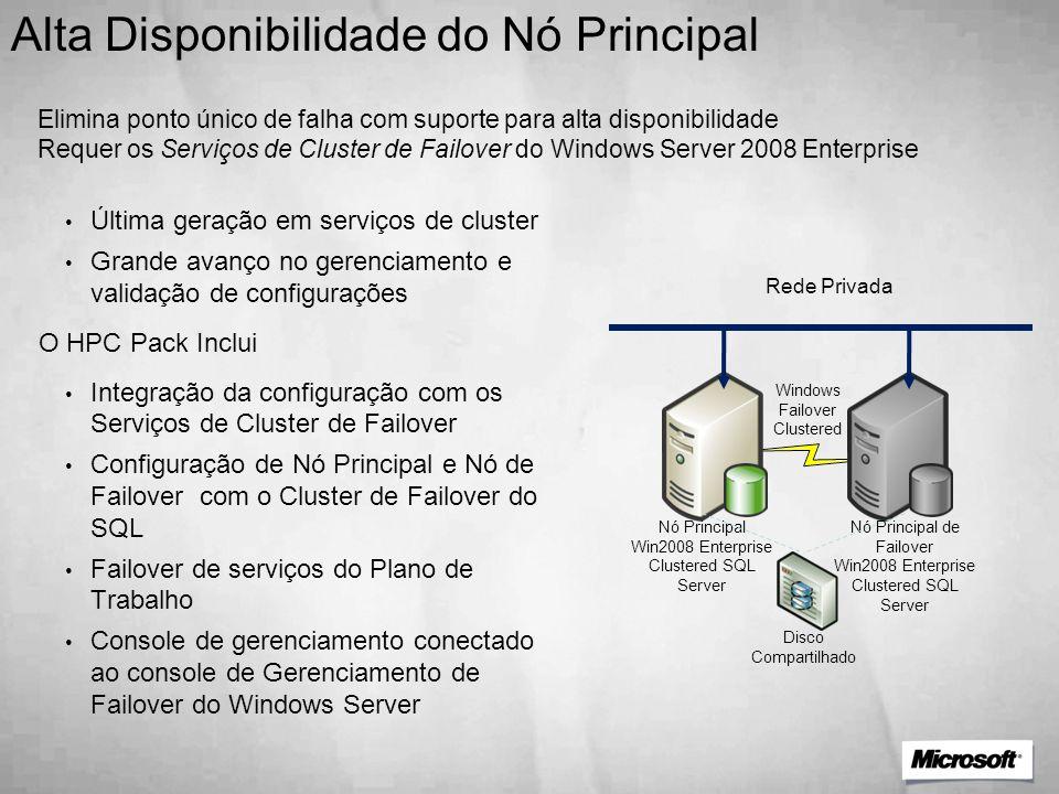 • Última geração em serviços de cluster • Grande avanço no gerenciamento e validação de configurações O HPC Pack Inclui • Integração da configuração c
