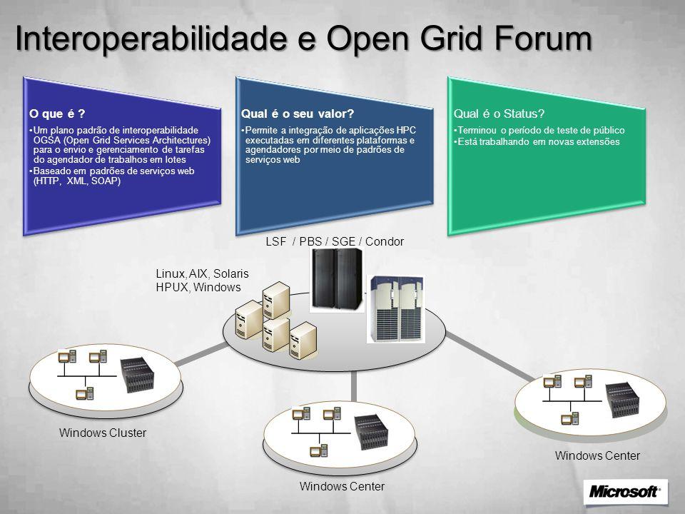 O que é ? •Um plano padrão de interoperabilidade OGSA (Open Grid Services Architectures) para o envio e gerenciamento de tarefas do agendador de traba