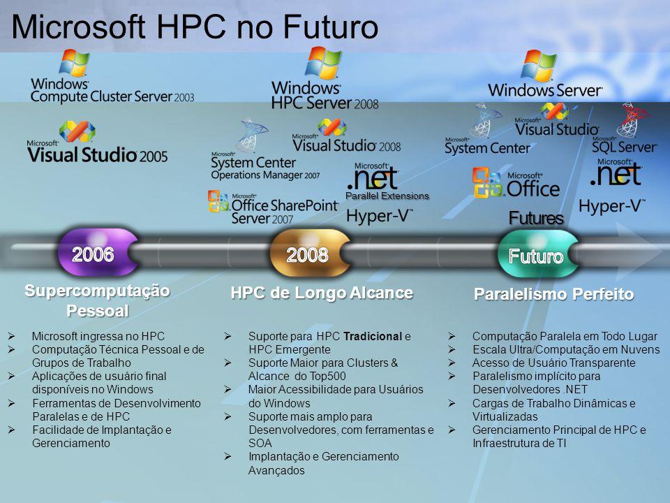 Microsoft HPC no Futuro HPC de Longo Alcance  Suporte para HPC Tradicional e HPC Emergente  Suporte Maior para Clusters & Alcance do Top500  Maior