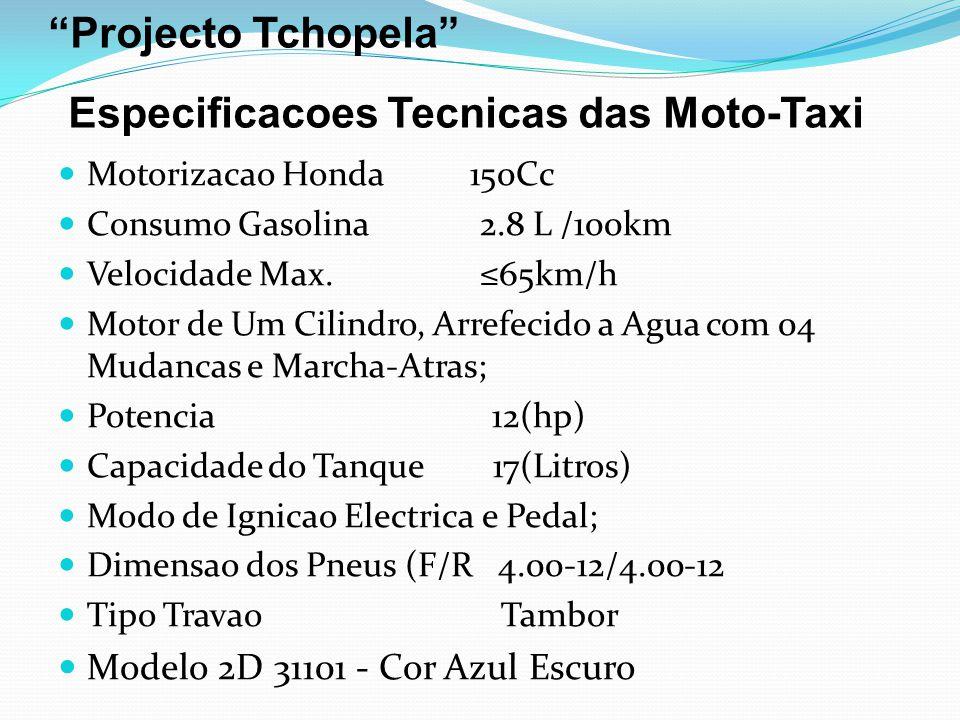 Projecto Tchopela Esquema Organizacao do Negocio Moto-Taxi 160.000 viajantes Mercado USD-50.000 Rapidez E Conforto Seguranca Preco acessivel Actividade chave