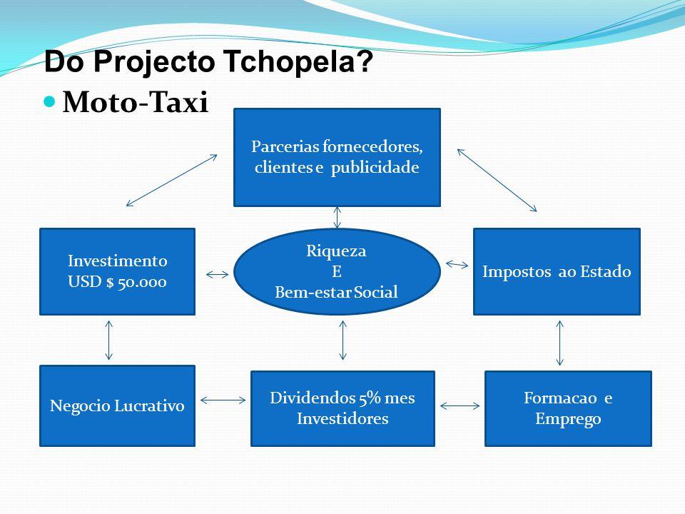 Do Projecto Tchopela?  Moto-Taxi Riqueza E Bem-estar Social Investimento USD $ 50.000 Negocio Lucrativo Dividendos 5% mes Investidores Formacao e Emp