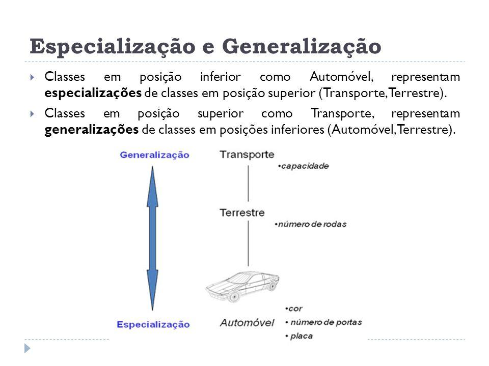 Especialização e Generalização  Classes em posição inferior como Automóvel, representam especializações de classes em posição superior (Transporte, T