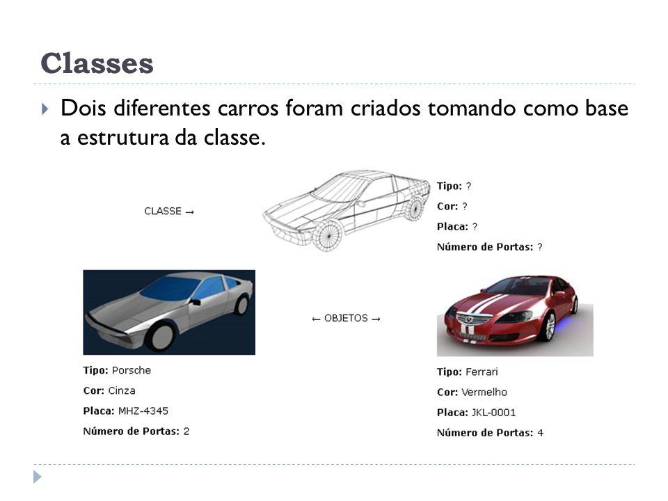 Classes  Dois diferentes carros foram criados tomando como base a estrutura da classe.