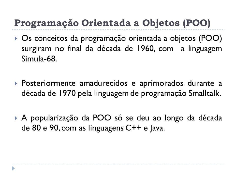 Programação Orientada a Objetos (POO)  Os conceitos da programação orientada a objetos (POO) surgiram no final da década de 1960, com a linguagem Sim