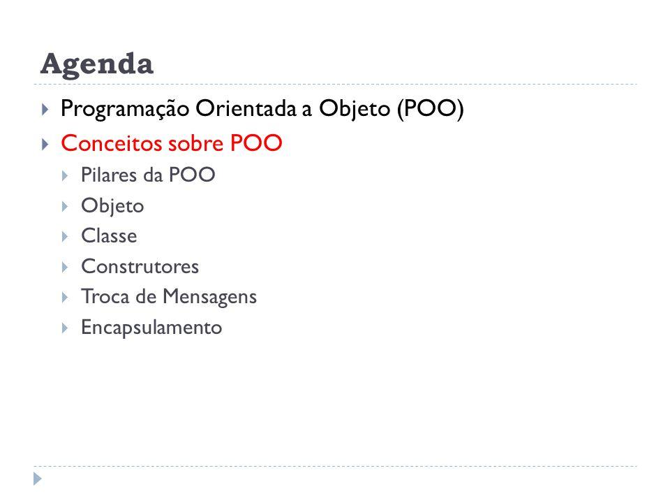 Agenda  Programação Orientada a Objeto (POO)  Conceitos sobre POO  Pilares da POO  Objeto  Classe  Construtores  Troca de Mensagens  Encapsula