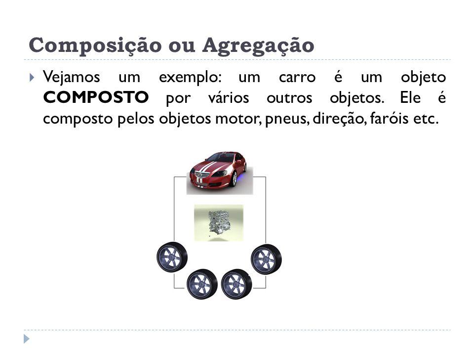 Composição ou Agregação  Vejamos um exemplo: um carro é um objeto COMPOSTO por vários outros objetos. Ele é composto pelos objetos motor, pneus, dire