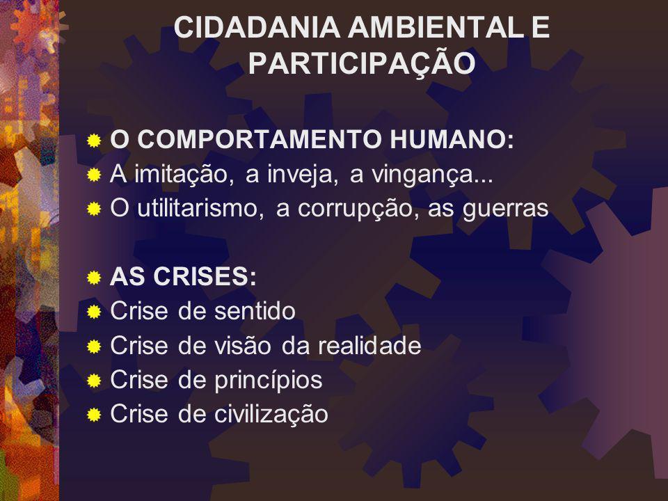 CIDADANIA AMBIENTAL E PARTICIPAÇÃO  O COMPORTAMENTO HUMANO:  A imitação, a inveja, a vingança...  O utilitarismo, a corrupção, as guerras  AS CRIS