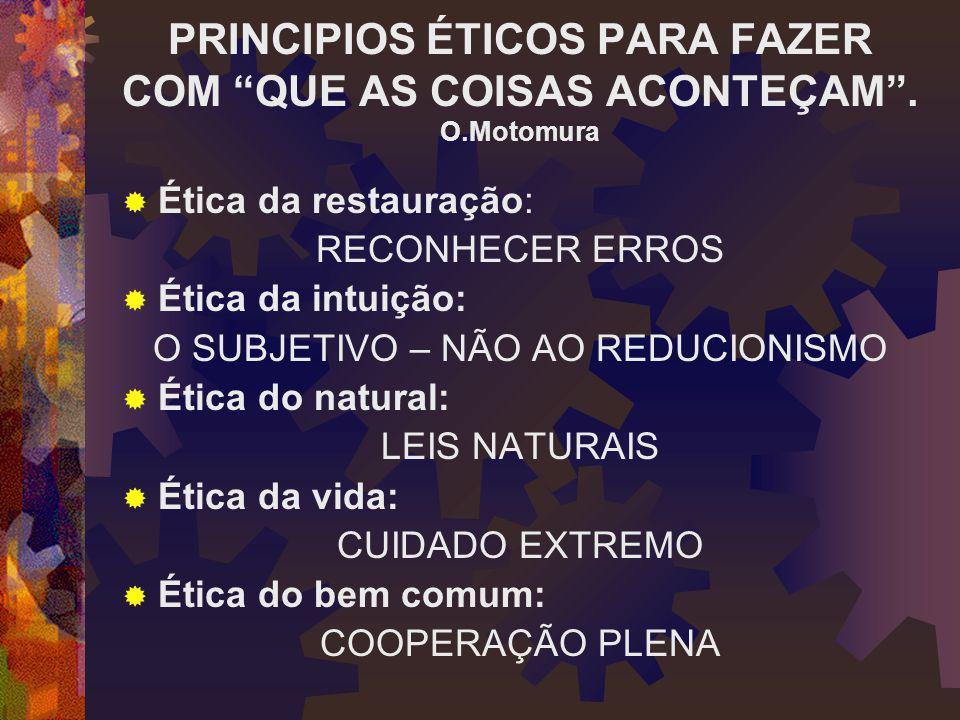 EDUCAÇÃO ÉTICA AMBIENTE ESFERA DO CONHECIMIENTO ESFERA DA VALORAÇÃO ESFERA DA AÇÃO ENFOQUE PEDAGÓGICO E CULTURAL REFLEXÃO E APROPIAÇÃO COMUNICAÇÃO SENSIBILIDADE CONSCIÊNCIA