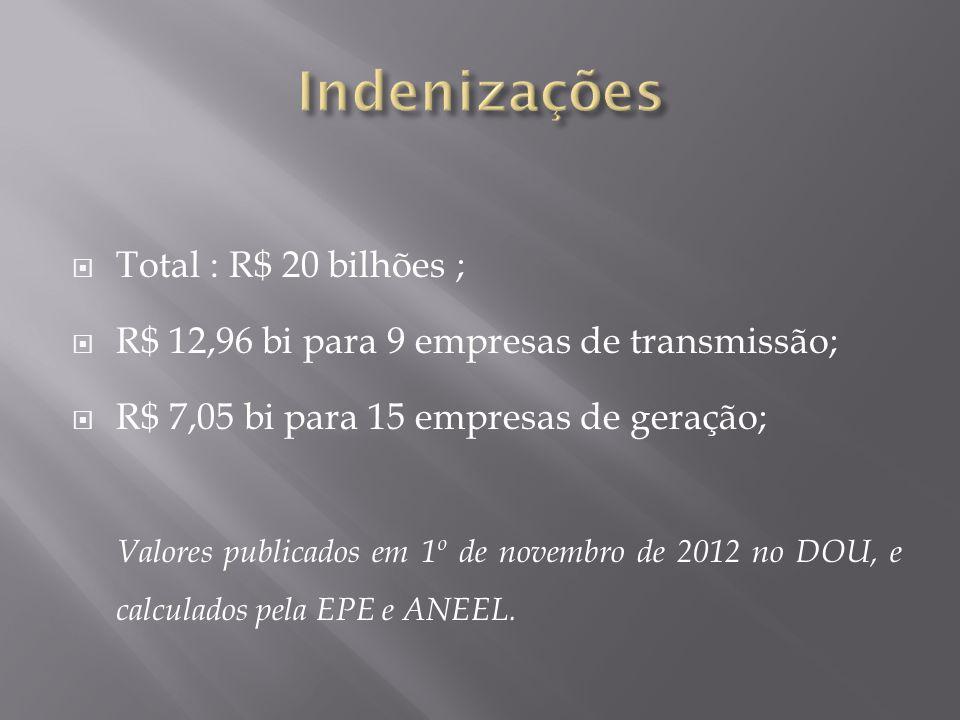  Total : R$ 20 bilhões ;  R$ 12,96 bi para 9 empresas de transmissão;  R$ 7,05 bi para 15 empresas de geração; Valores publicados em 1º de novembro de 2012 no DOU, e calculados pela EPE e ANEEL.