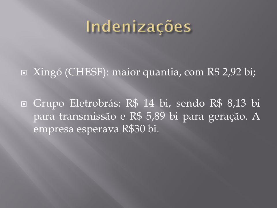  Xingó (CHESF): maior quantia, com R$ 2,92 bi;  Grupo Eletrobrás: R$ 14 bi, sendo R$ 8,13 bi para transmissão e R$ 5,89 bi para geração.