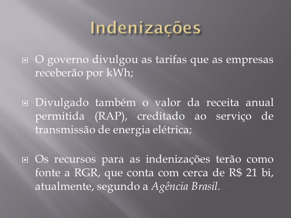  O governo divulgou as tarifas que as empresas receberão por kWh;  Divulgado também o valor da receita anual permitida (RAP), creditado ao serviço de transmissão de energia elétrica;  Os recursos para as indenizações terão como fonte a RGR, que conta com cerca de R$ 21 bi, atualmente, segundo a Agência Brasil.