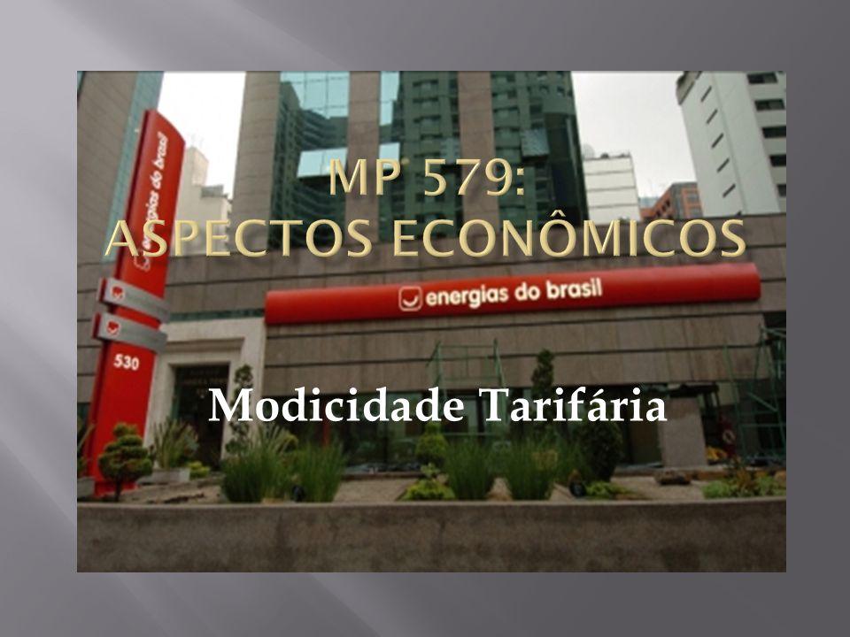 Prorrogação das Concessões do Setor Elétrico Brasileiro: Efeitos nos Custos e no Mercado de Energia Seminário ABDIB – São Paulo: 16/10/2012 Associação Brasileiras da Infraestrutura e Industria de Base