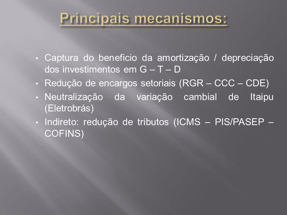 • Captura do beneficio da amortização / depreciação dos investimentos em G – T – D • Redução de encargos setoriais (RGR – CCC – CDE) • Neutralização da variação cambial de Itaipu (Eletrobrás) • Indireto: redução de tributos (ICMS – PIS/PASEP – COFINS)