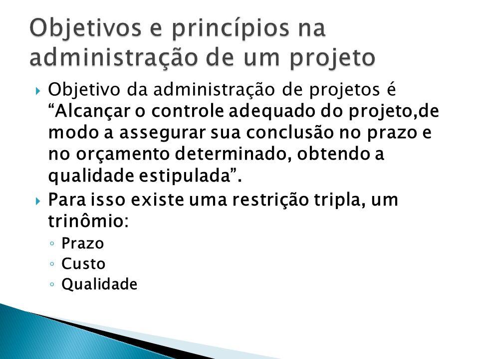 """ Objetivo da administração de projetos é """"Alcançar o controle adequado do projeto,de modo a assegurar sua conclusão no prazo e no orçamento determina"""