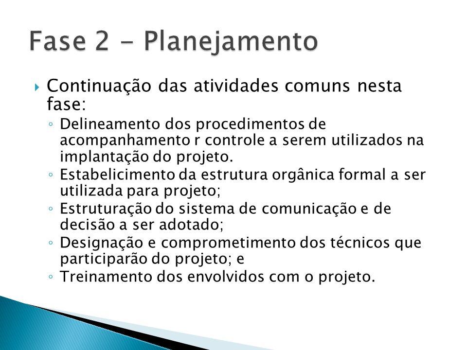  Continuação das atividades comuns nesta fase: ◦ Delineamento dos procedimentos de acompanhamento r controle a serem utilizados na implantação do pro