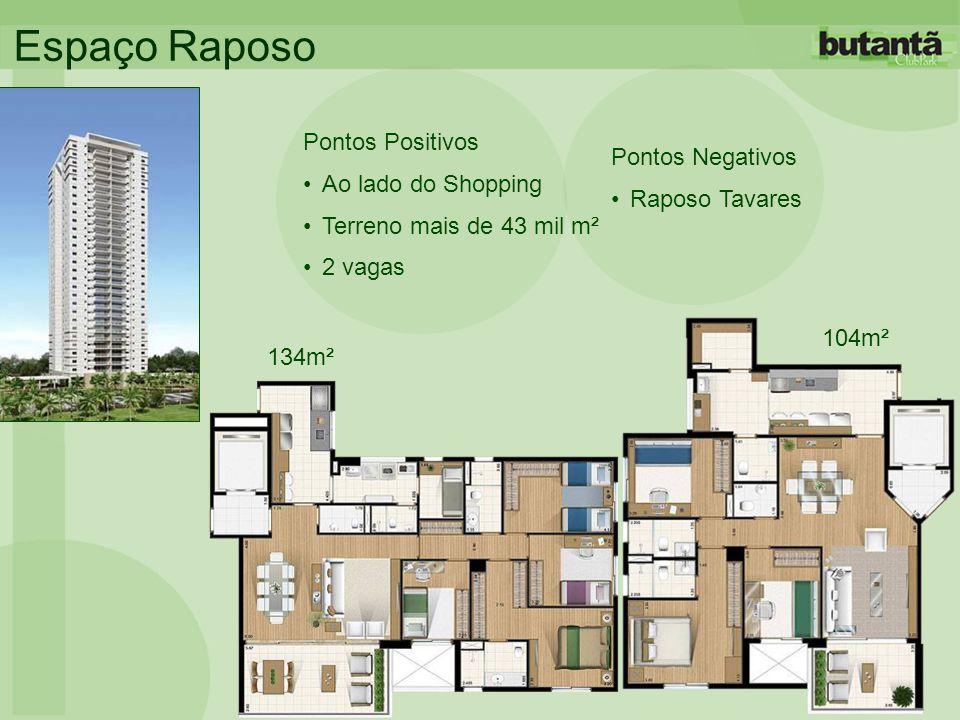 Espaço Raposo Pontos Positivos •Ao lado do Shopping •Terreno mais de 43 mil m² •2 vagas Pontos Negativos •Raposo Tavares 104m² 134m²