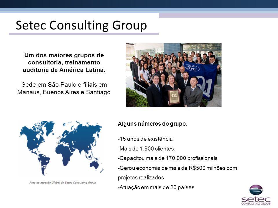 Setec Consulting Group • Áreas de Atuação Seis SigmaLean / Produtividade Gestão Empresarial Qualidade e Sistemas de Gestão Meio Ambiente Segurança e Saúde Ocupacional Desenvolvimento Humano e Organizacional Gestão da Inovação Jogos Empresariais