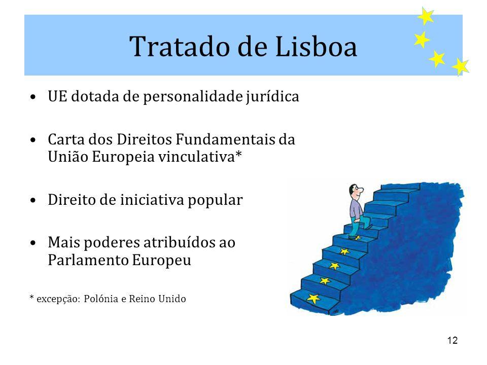 12 Tratado de Lisboa •UE dotada de personalidade jurídica •Carta dos Direitos Fundamentais da União Europeia vinculativa* •Direito de iniciativa popular •Mais poderes atribuídos ao Parlamento Europeu * excepção: Polónia e Reino Unido